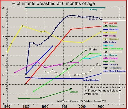 http://www.breastfeeding-and-adhd.info/euBFrates1.jpg